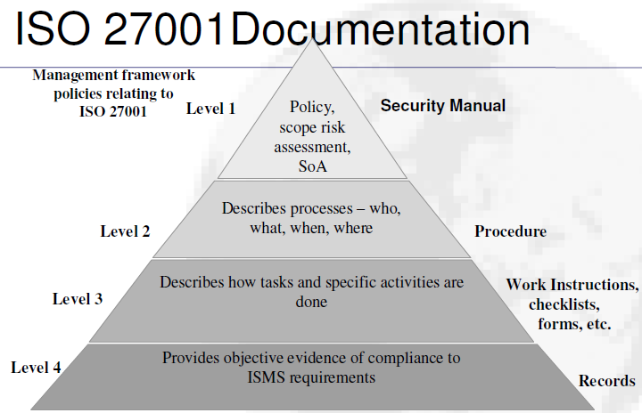 ISO 27001 consulting services, certification within your timeline